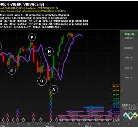 NASDAQ-2 2014-02-21