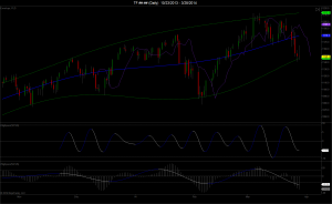 TF ##-## (Daily)  10_23_2013 - 3_28_2014-20day