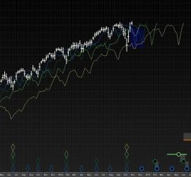 SPX 1990 daily April 2010_csv_weekly_2014-11-05