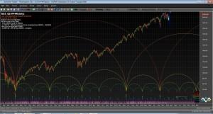 ES2 Chart 1