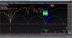 ES2 Chart 2
